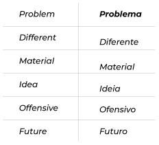 Exemplos de palavras cognatas